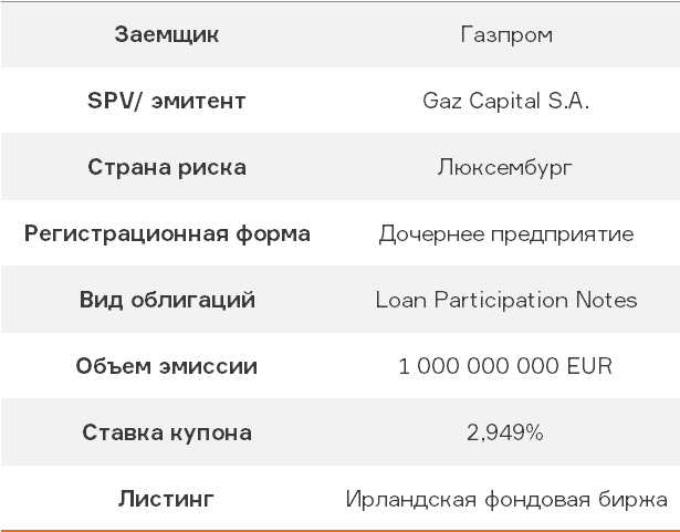 table_gazprom.png