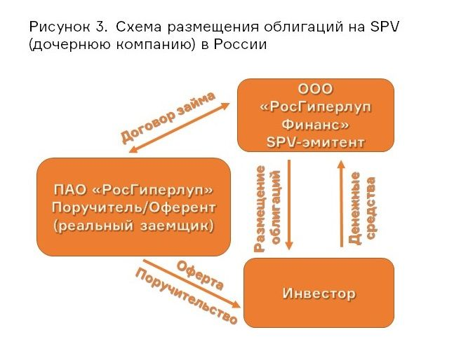 SPV_issuer_pic3.jpg
